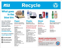 Blue bin recycling list