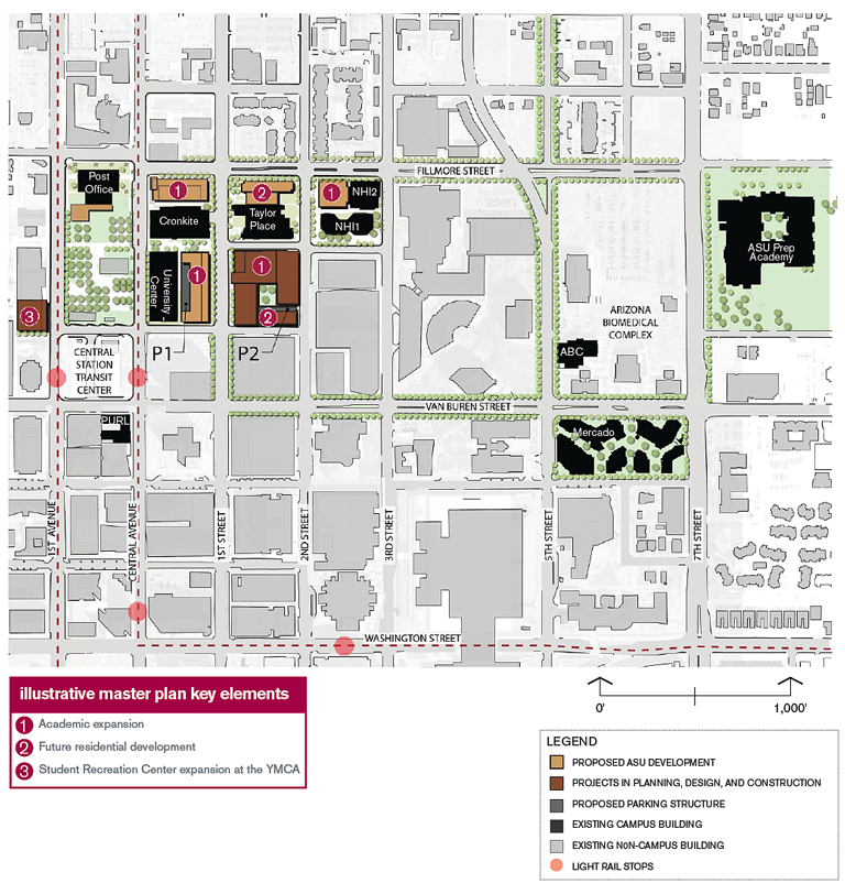 Downtown Phoenix Master Plan