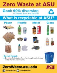 picture of office recycle poster