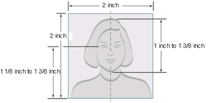 Wonderful U.S. Dept. Of State Recommendations For Passport Photo Dimensions.